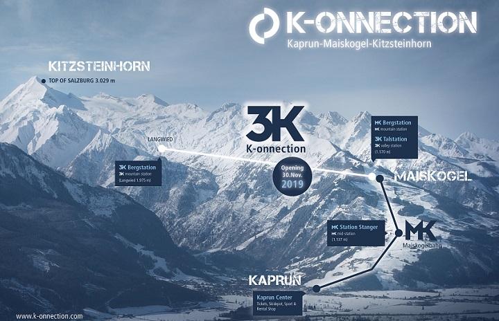 overzichtskaart 3K K-onnection